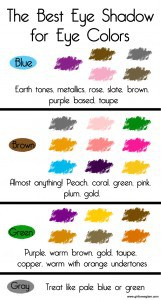 What eye shadow colors to wear with eye colors on www.girllovesglam.com #makeup #eyeshadow #color #infographic