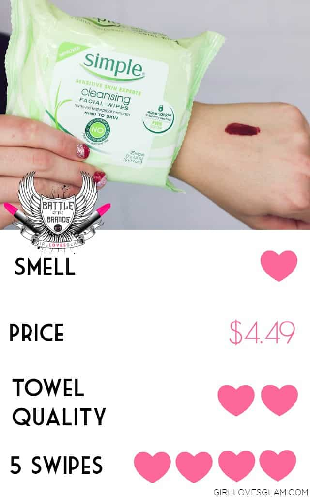 Simple Cleansing Facial Wipes Review on www.girllovesglam.com